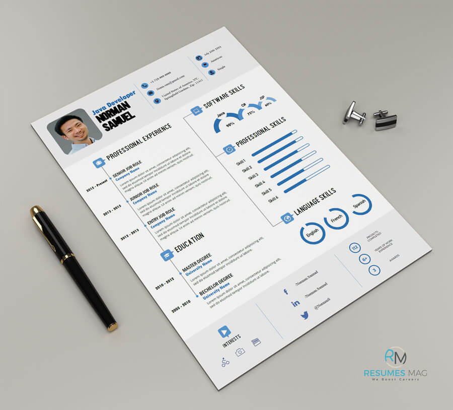 A sample for a resume template with reverse chronological order format