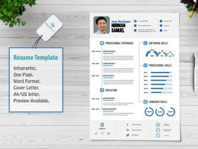Best_Resume_Template_Featured_Image